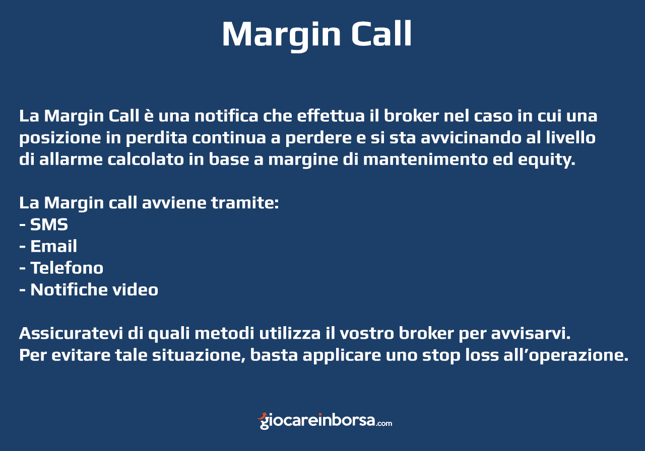 Cosa è la margin call