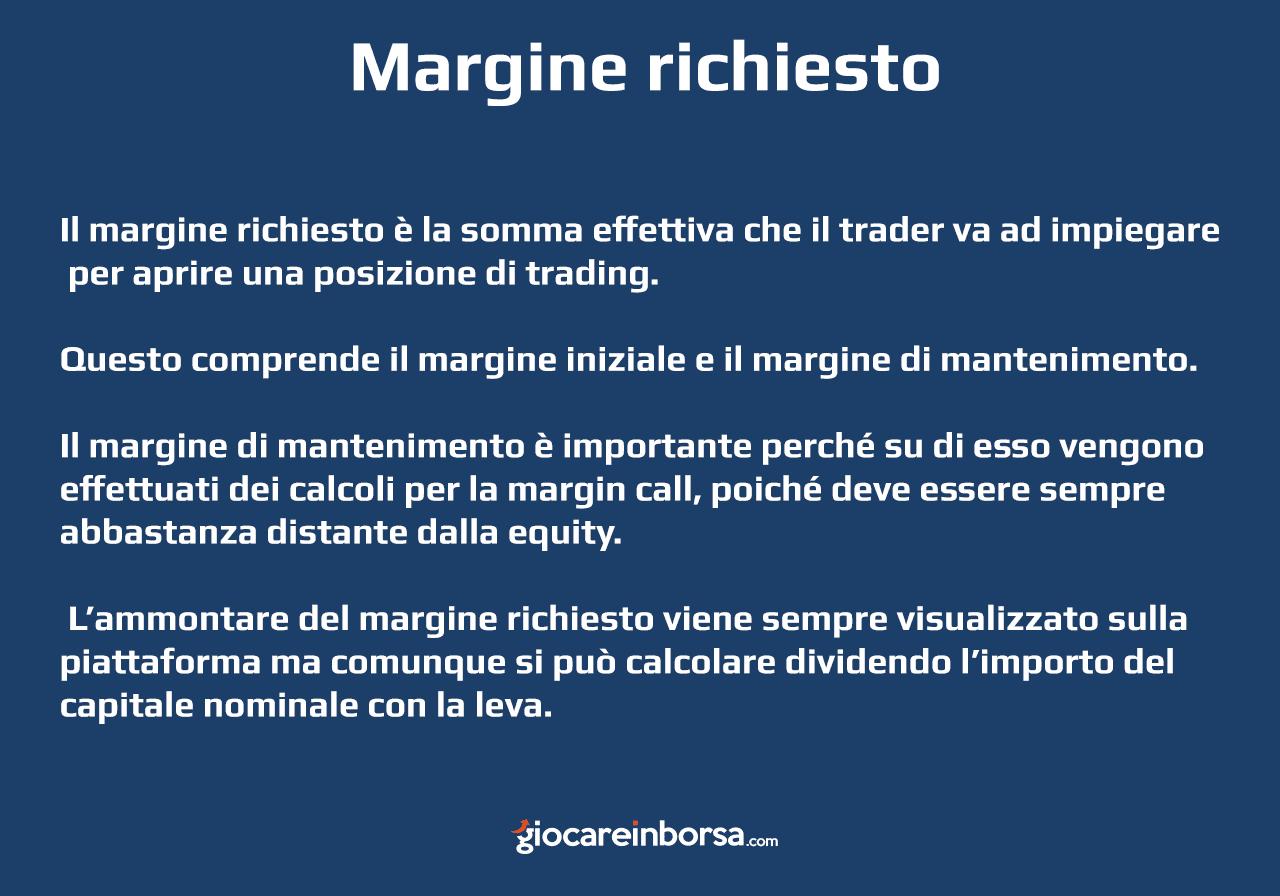Cosa è il margine richiesto nel trading btc con cfd