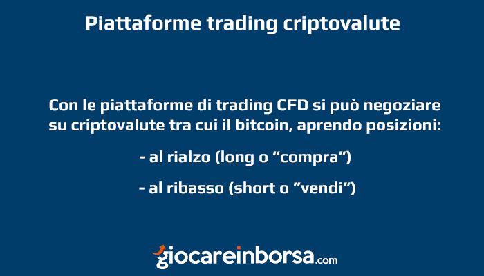 Cosa sono le piattaforme trading criptovalute