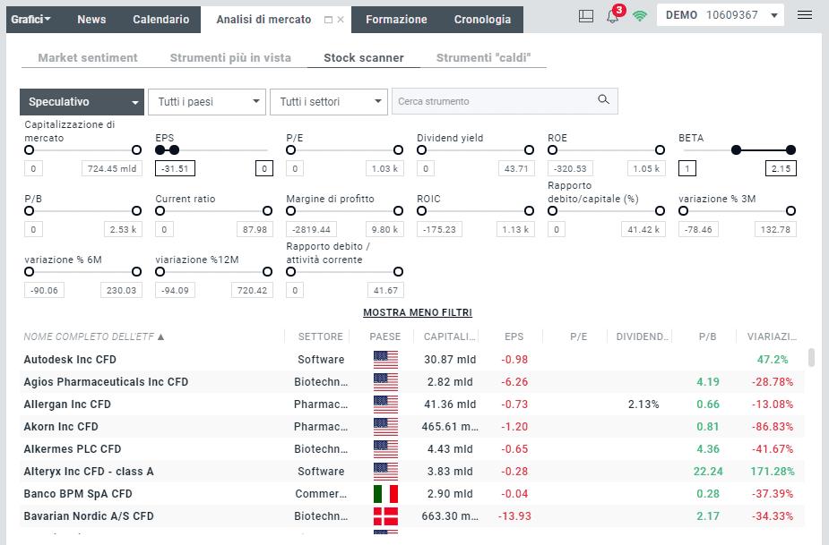 Lo Stock Scanner su XTB