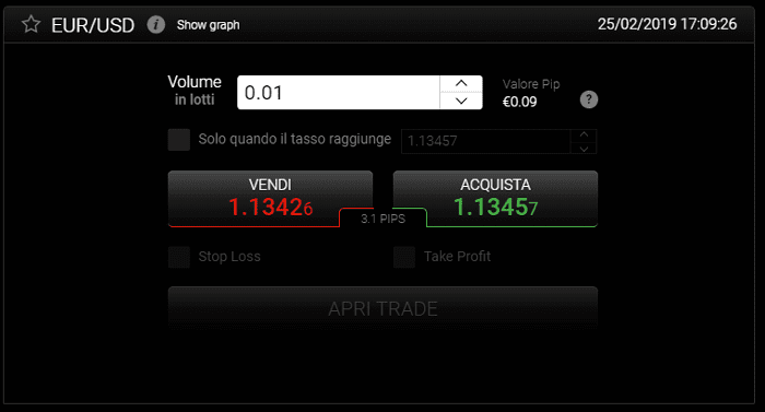 Finestra dell'ordine su Forex 24option