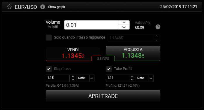 Come impostare lo stop loss e il take profit su 24option