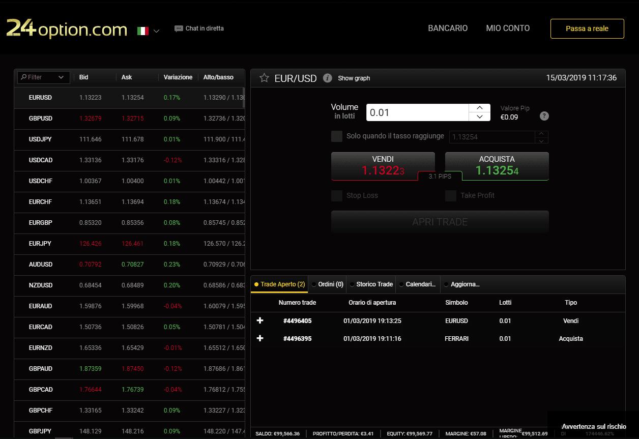 Come si presenta la piattaforma di trading online 24option per la nostra recensione