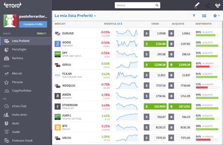 Come si presenta la piattaforma di social trading eToro