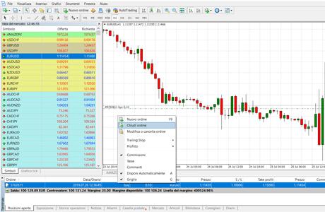 Piattaforma trading professionale MetaTrader 4