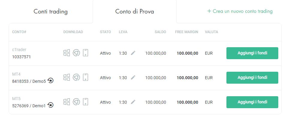 Conti prova FxPro