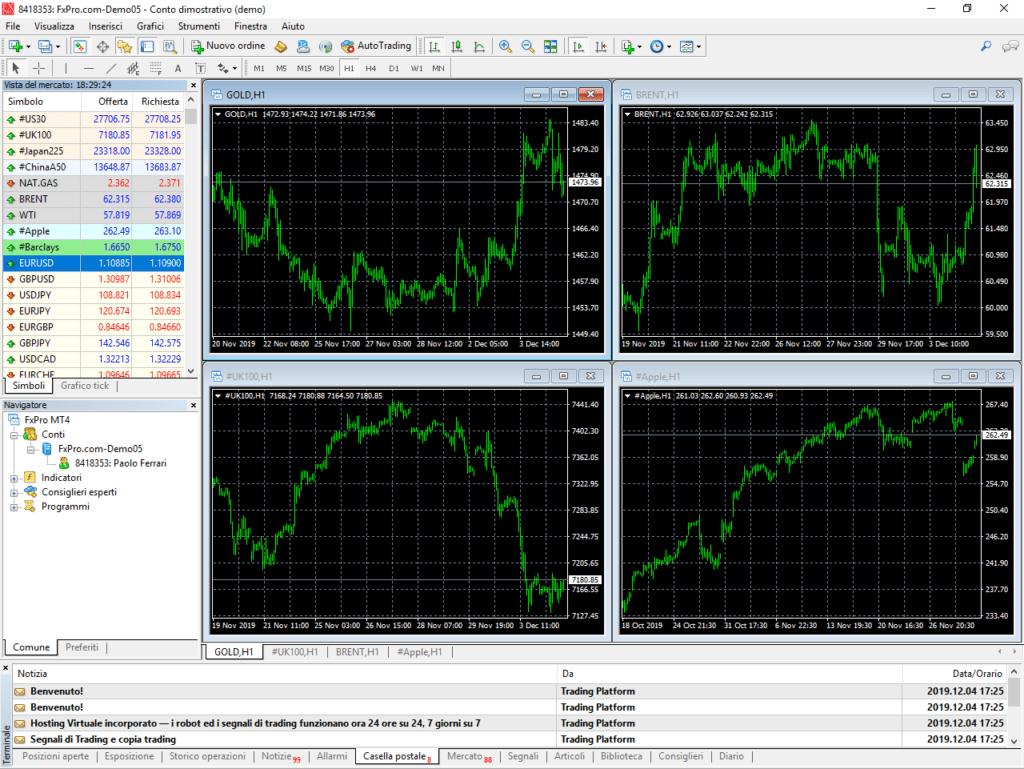 Come si presenta la piattaforma di trading MT4 nella versione software.