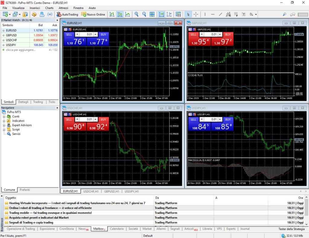 La schermata iniziale di MetaTrader 5 offerta da FxPro