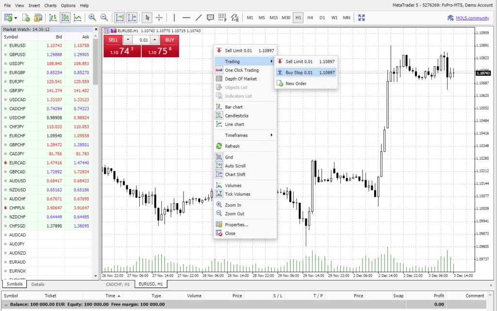 Su cosa si può fare trading su FxPro