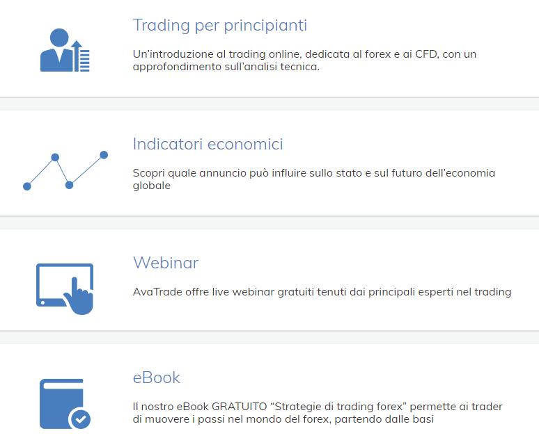I servizi di formazione di AvaTrade