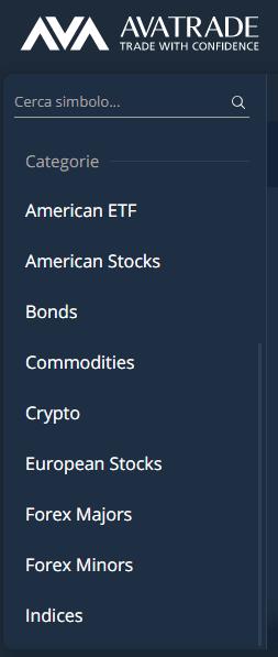 Le categorie di asset negoziabili con il webtrader di avatrade