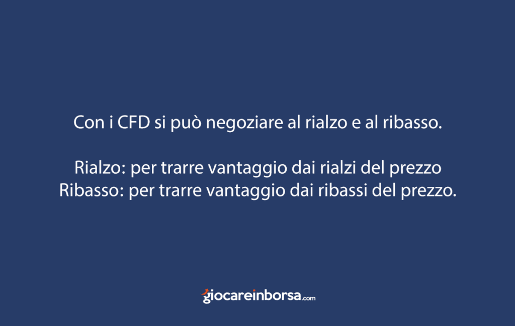 Con il trading online di CFD si può negoziare al rialzo e al ribasso.