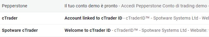 L'email che si riceve dopo l'apertura della demo di trading con Pepperstone