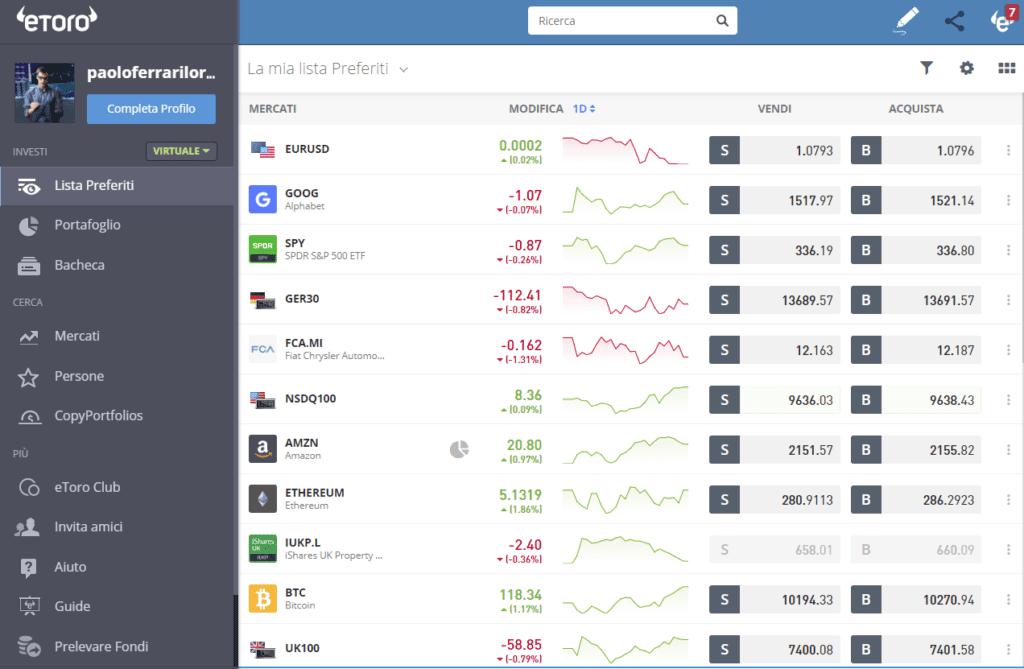 La piattaforma di trading eToro