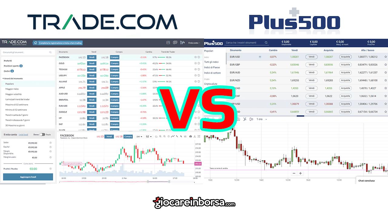 trading economics turkey inflation litecoin trade.com guida completa al trading
