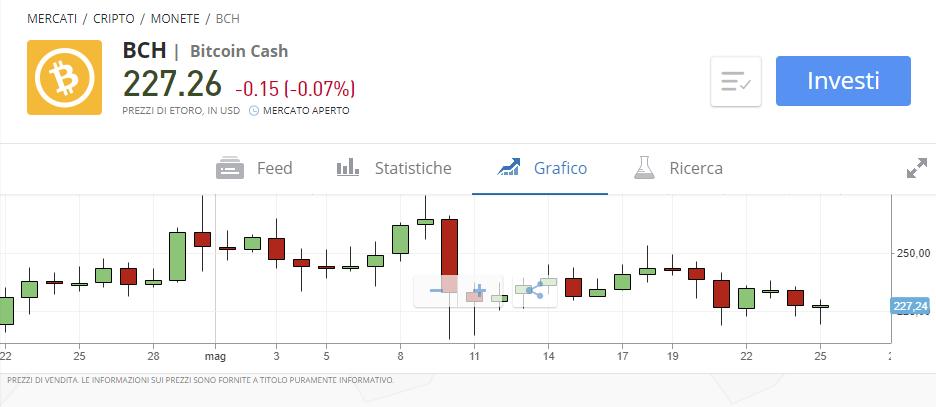 Come comprare bitcoin cash