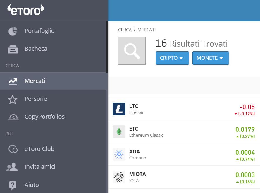 La lista delle criptovalute con Litecoin su eToro