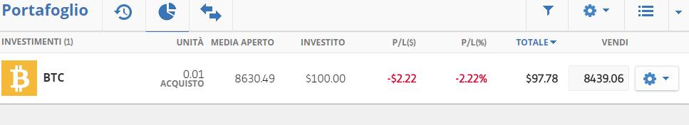 Il portafoglio di bitcoin sulla piattaforma eToro