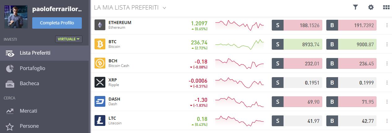 siti di investimento bitcoin fidati)