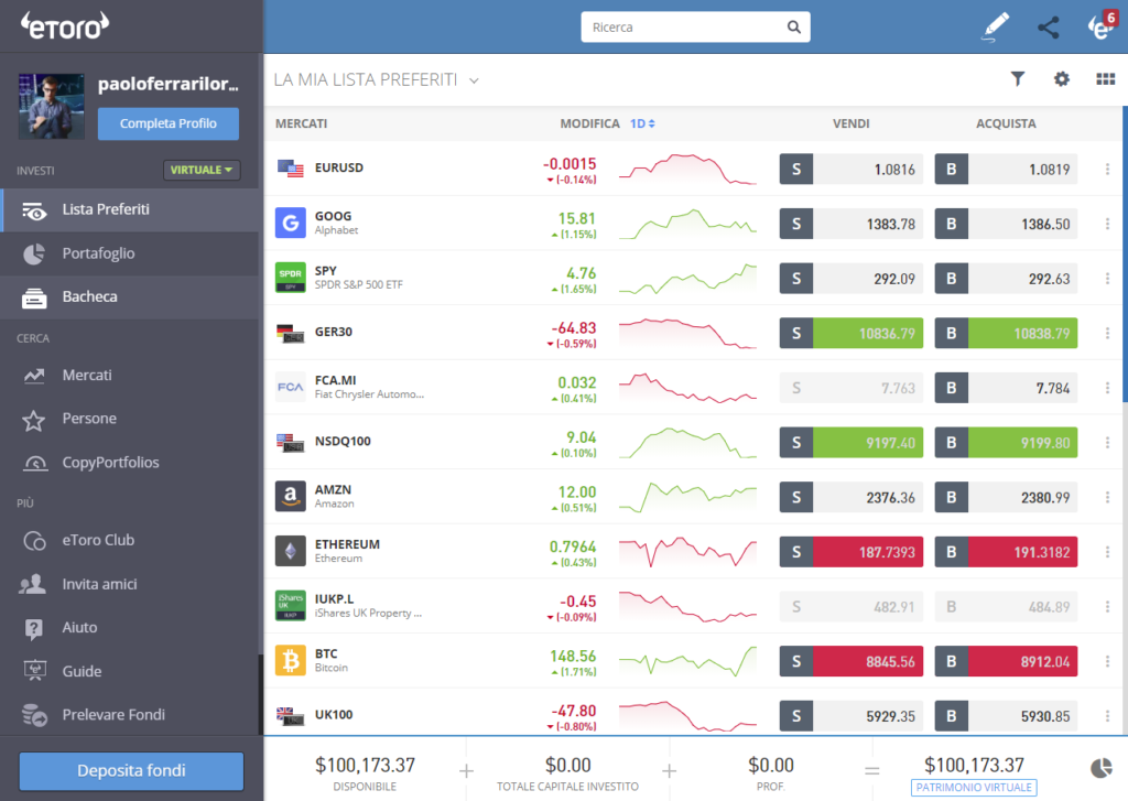 La piattaforma di trading online demo eToro