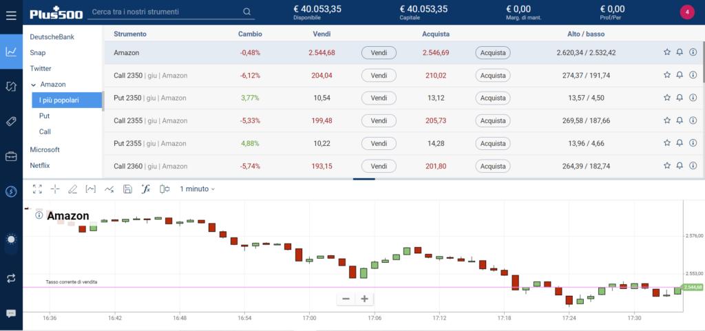 Come si presenta una piattaforma di trading online per giocare in borsa