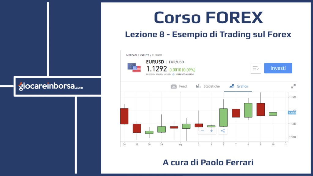 corsi di trading forex