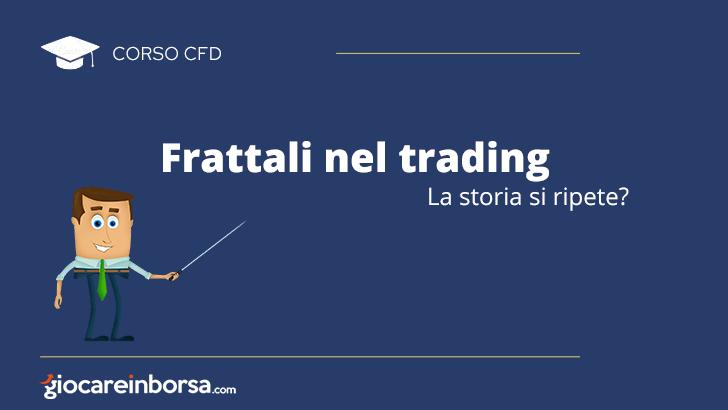 Frattali nel trading, la storia si ripete