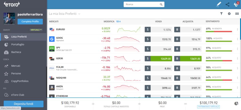Una piattaforma di trading online