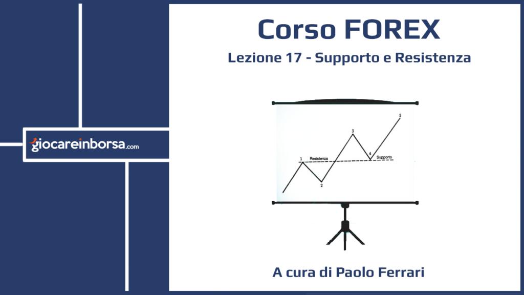 Lezione 17 del Corso Forex di Giocare in Borsa, dedicata ai concetti di supporto e resistenza