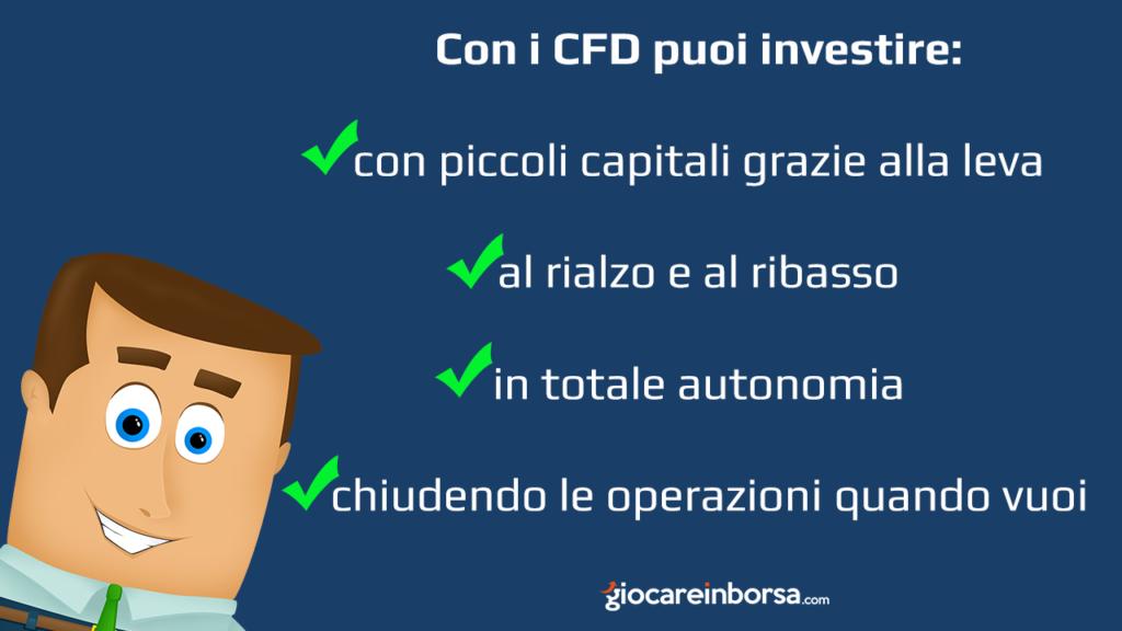 Su cosa si può investire con i CFD
