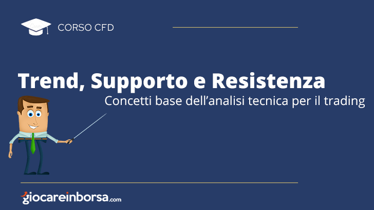 Trend, supporto e resistenza, concetti base dell'analisi tecnica per il trading