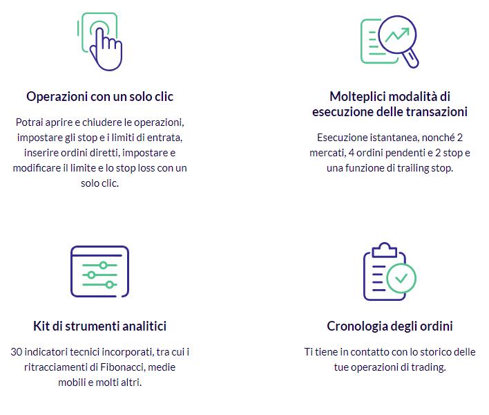caratteristiche del webtrader di ROInvesting