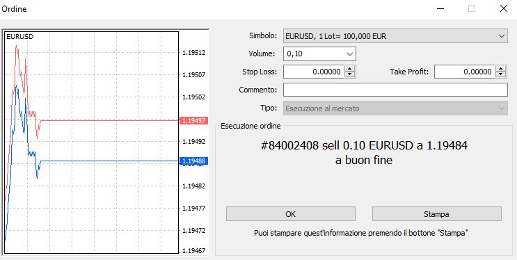 La conferma dell'ordine sulla piattaforma di trading online MetaTrader 4