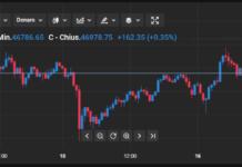 Grafico del prezzo del bitcoin