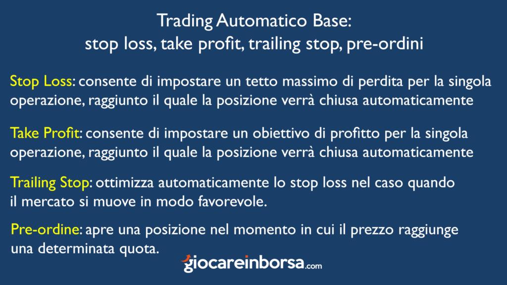 Gli ordini di trading automatico di base