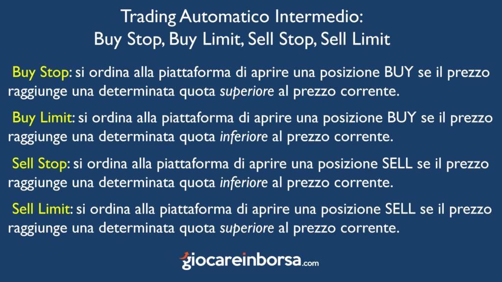 Le funzioni di trading automatico intermedio