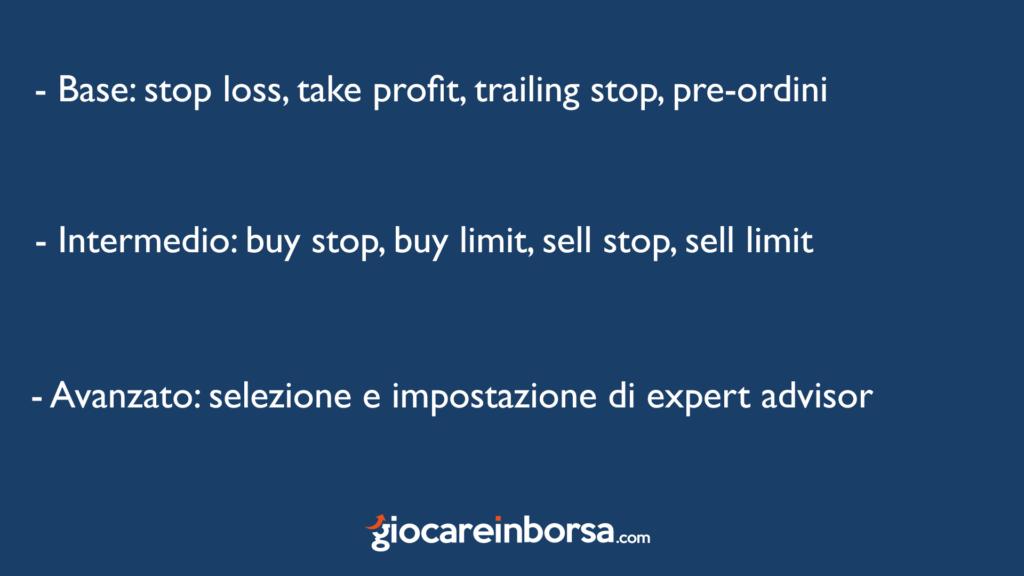 Le tipologie di trading automatico