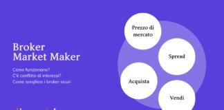 Broker Market Maker come funzionano