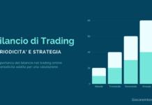Schema periodicità bilancio di trading