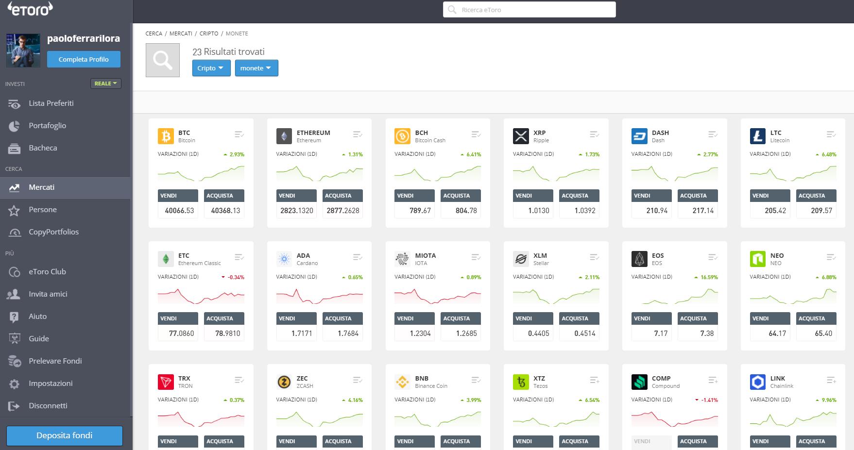 piattaforme trading demo elenco dei broker bitcoin
