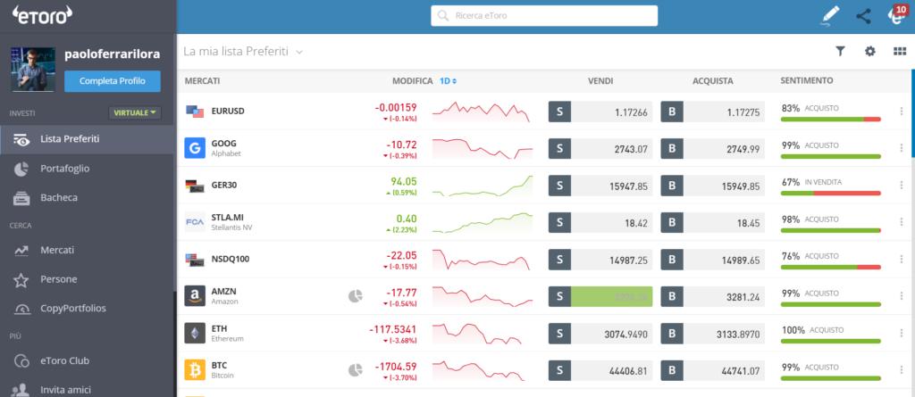Come si presenta una piattaforma di trading demo
